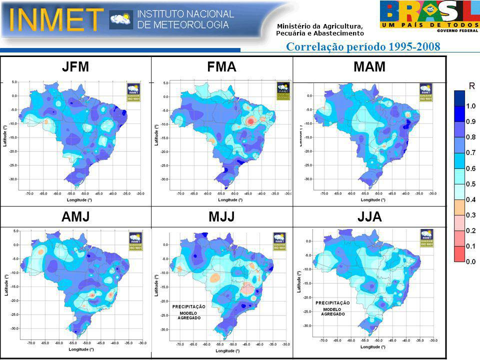 Correlação período 1995-2008 JFM FMA MAM AMJ MJJ JJA