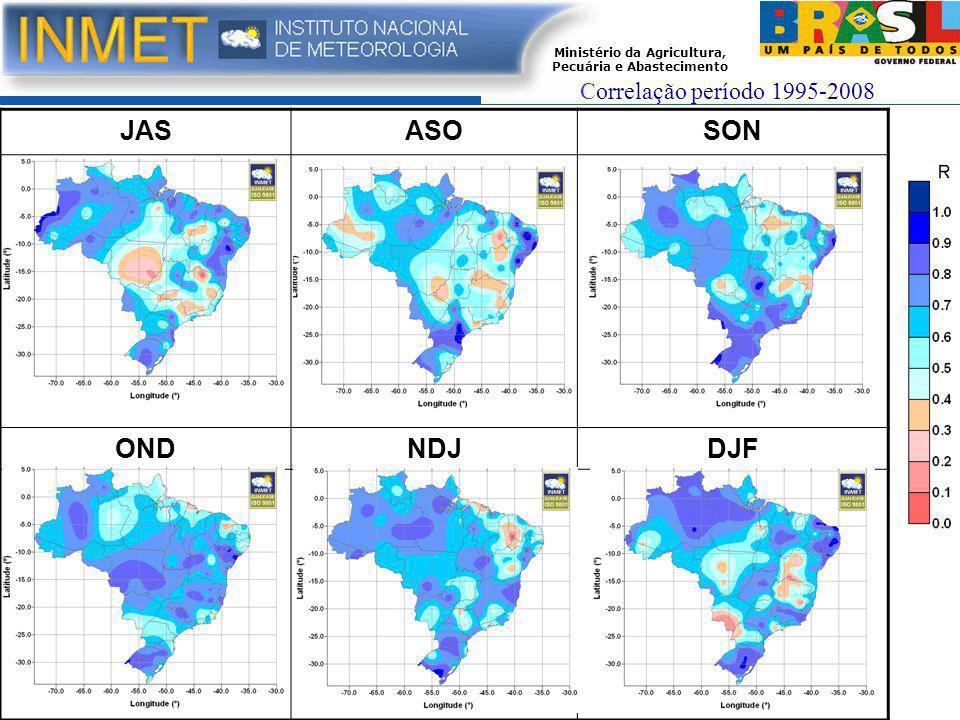 Correlação período 1995-2008 JAS ASO SON OND NDJ DJF