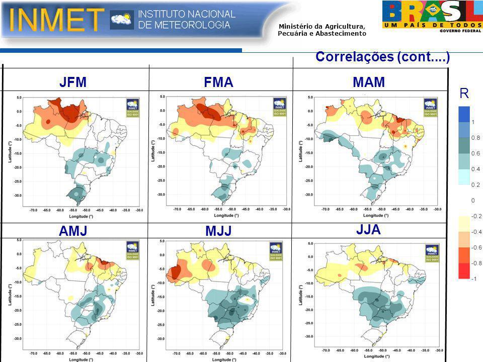Correlações (cont....) JFM FMA MAM R AMJ MJJ JJA