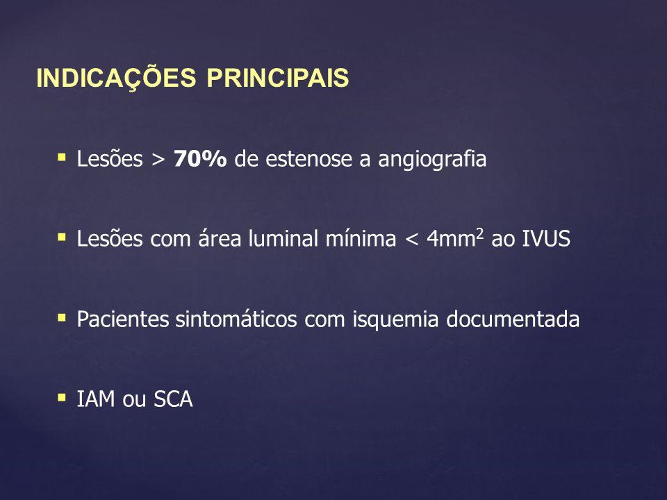 INDICAÇÕES PRINCIPAIS