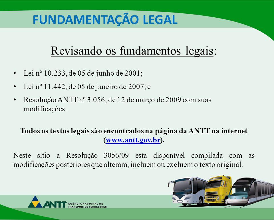 Revisando os fundamentos legais: