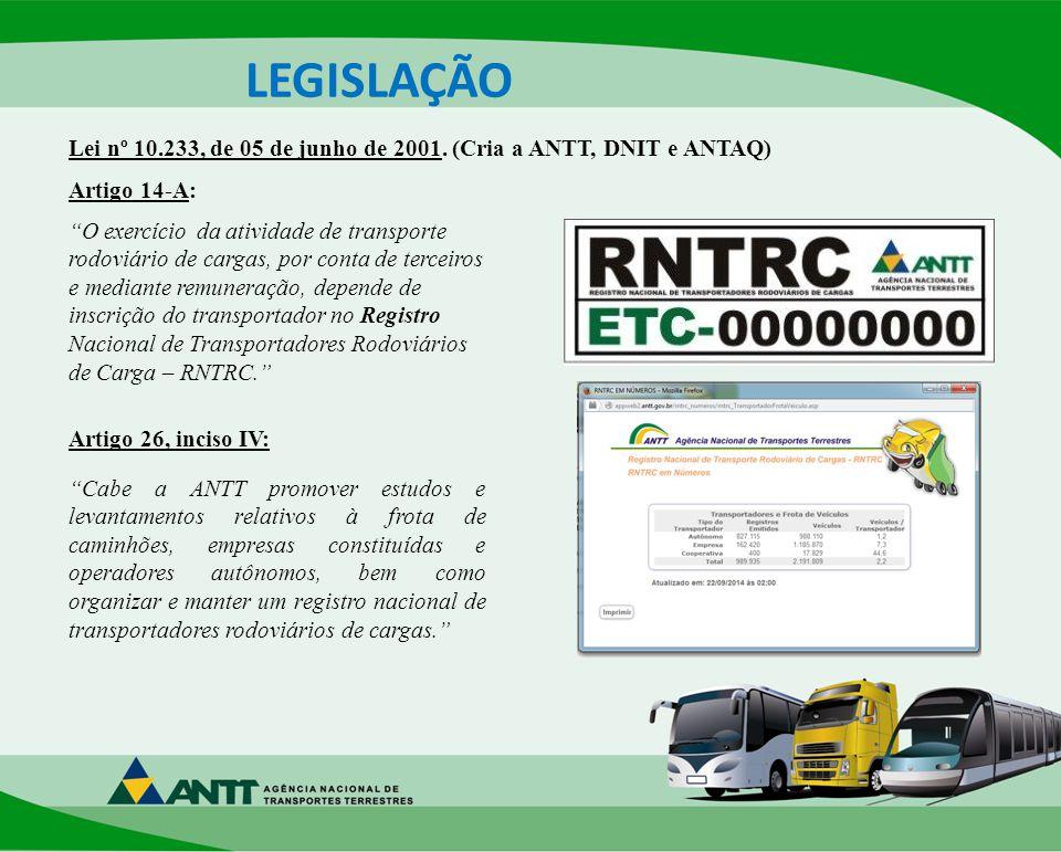 LEGISLAÇÃO Lei nº 10.233, de 05 de junho de 2001. (Cria a ANTT, DNIT e ANTAQ) Artigo 14-A: