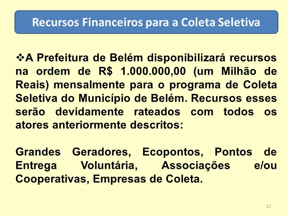 Recursos Financeiros para a Coleta Seletiva
