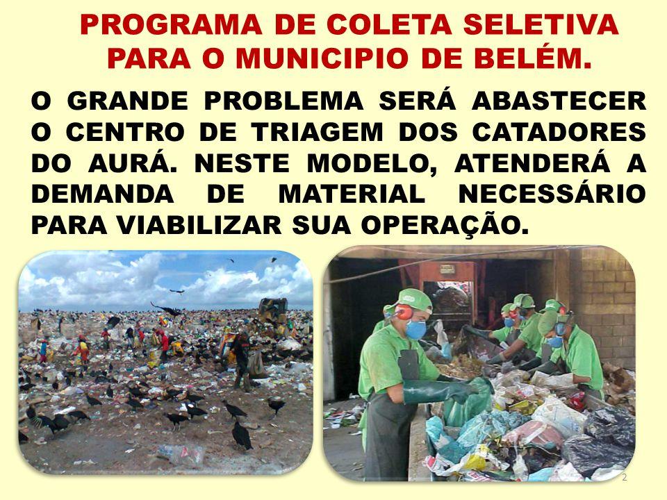 PROGRAMA DE COLETA SELETIVA PARA O MUNICIPIO DE BELÉM.