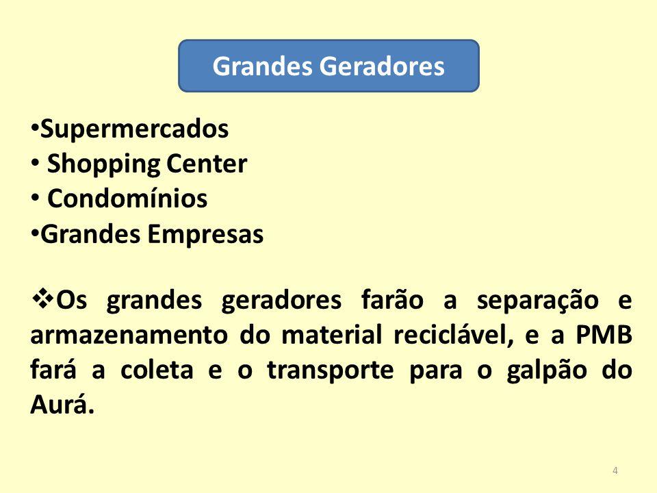 Grandes Geradores Supermercados. Shopping Center. Condomínios. Grandes Empresas.