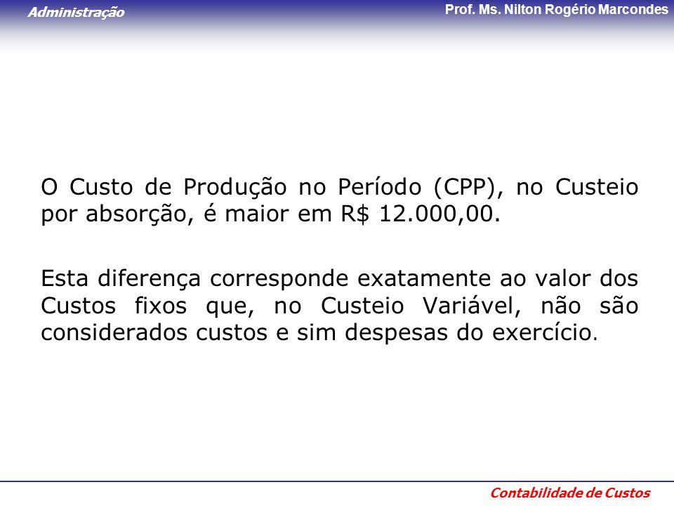 O Custo de Produção no Período (CPP), no Custeio por absorção, é maior em R$ 12.000,00.