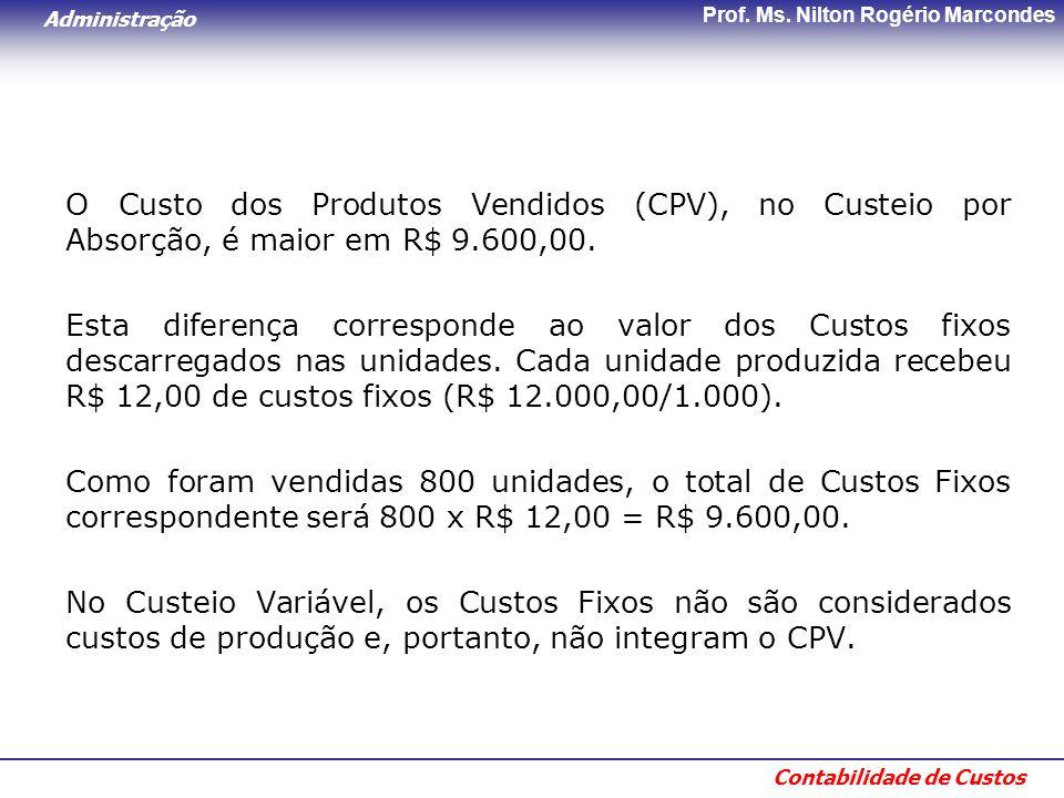 O Custo dos Produtos Vendidos (CPV), no Custeio por Absorção, é maior em R$ 9.600,00.
