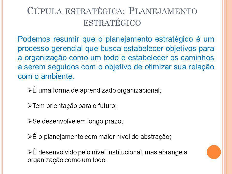 Cúpula estratégica: Planejamento estratégico