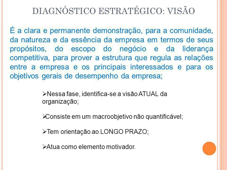DIAGNÓSTICO ESTRATÉGICO: VISÃO