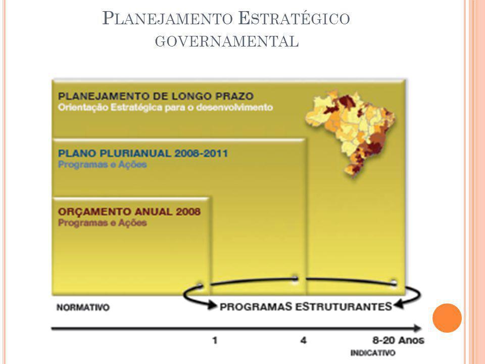 Planejamento Estratégico governamental