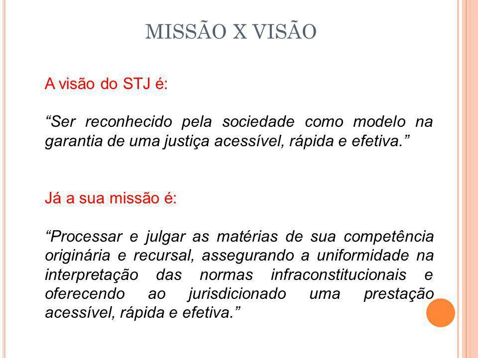 MISSÃO X VISÃO A visão do STJ é: