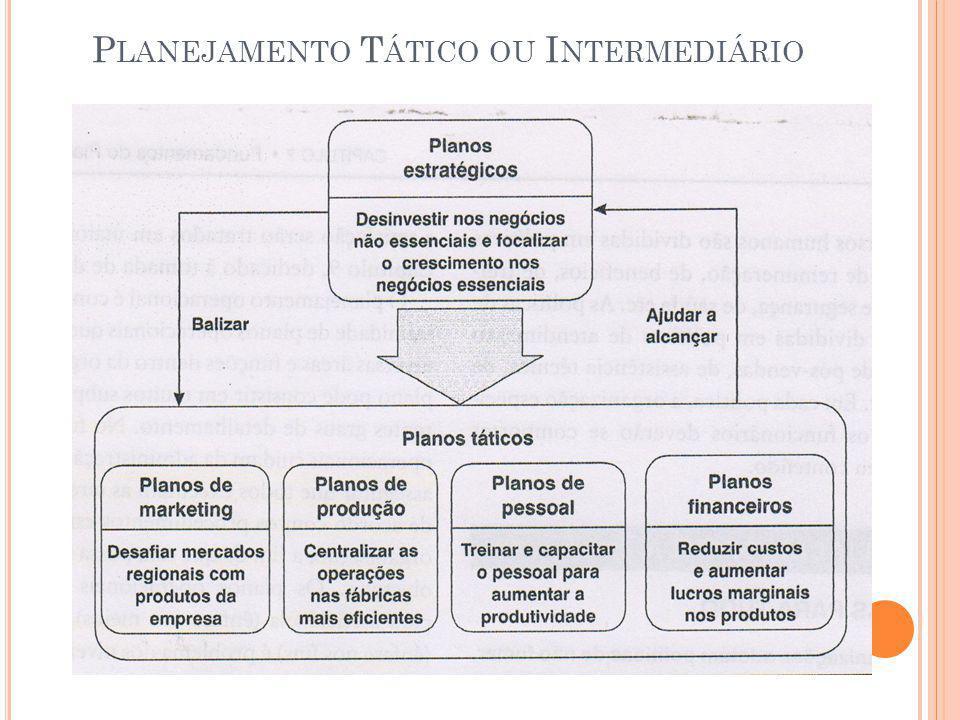Planejamento Tático ou Intermediário