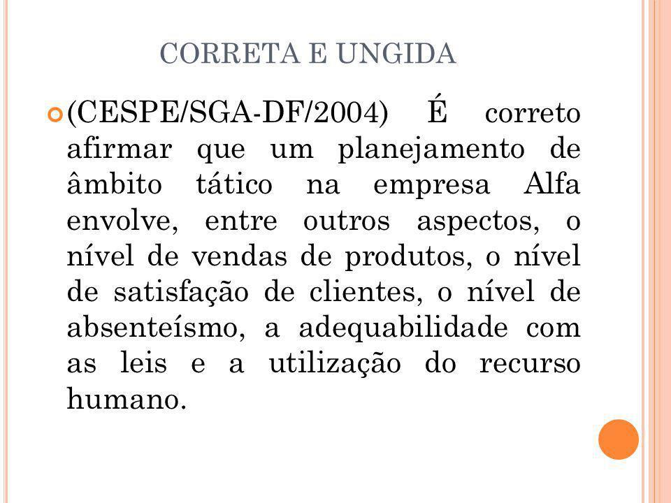 CORRETA E UNGIDA