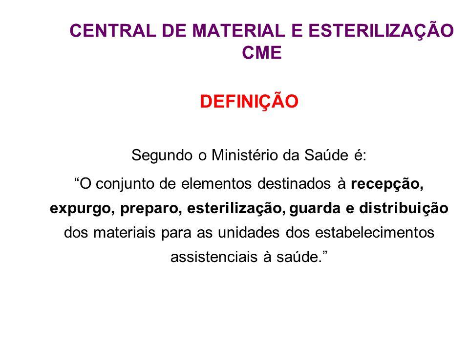 CENTRAL DE MATERIAL E ESTERILIZAÇÃO CME