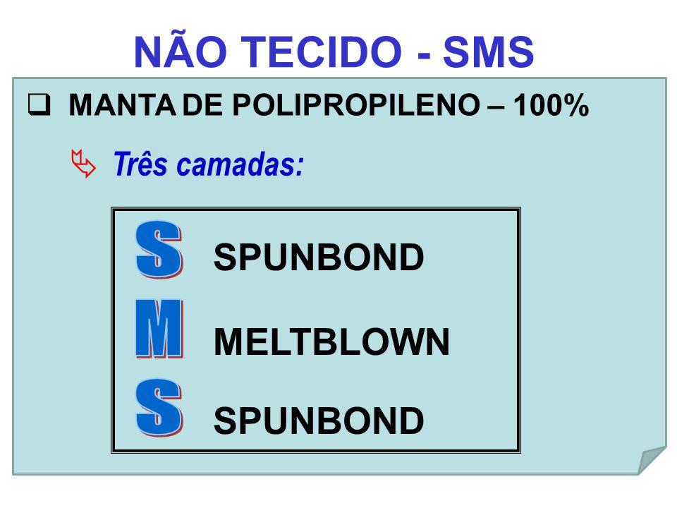 NÃO TECIDO - SMS SPUNBOND MELTBLOWN SPUNBOND Três camadas: S M S