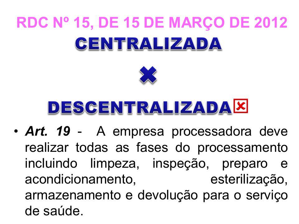 ✖ CENTRALIZADA DESCENTRALIZADA RDC Nº 15, DE 15 DE MARÇO DE 2012