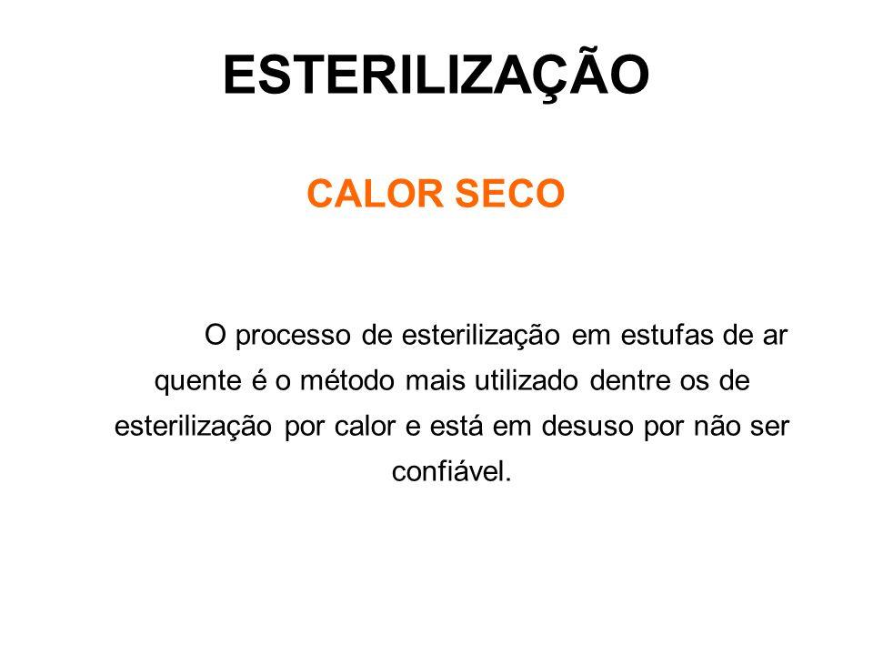 ESTERILIZAÇÃO CALOR SECO