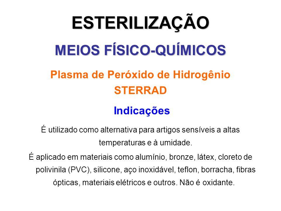 MEIOS FÍSICO-QUÍMICOS Plasma de Peróxido de Hidrogênio