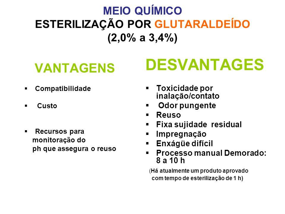 MEIO QUÍMICO ESTERILIZAÇÃO POR GLUTARALDEÍDO (2,0% a 3,4%)
