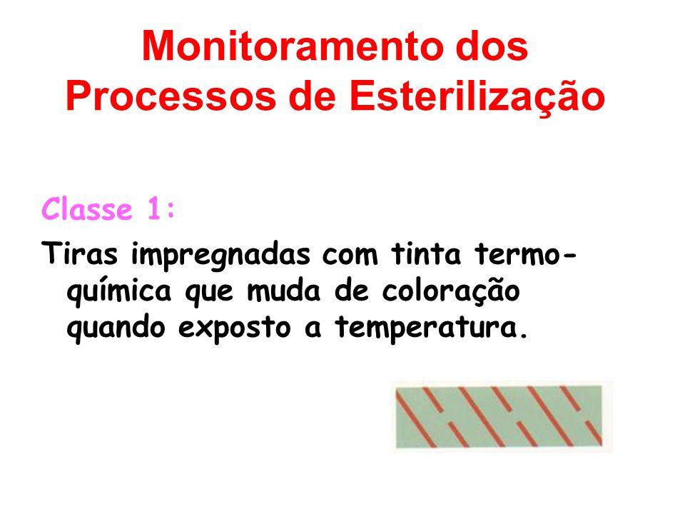 Monitoramento dos Processos de Esterilização