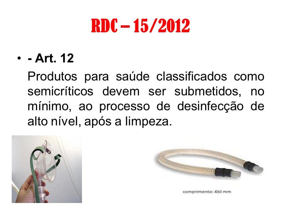 RDC – 15/2012 - Art. 12.