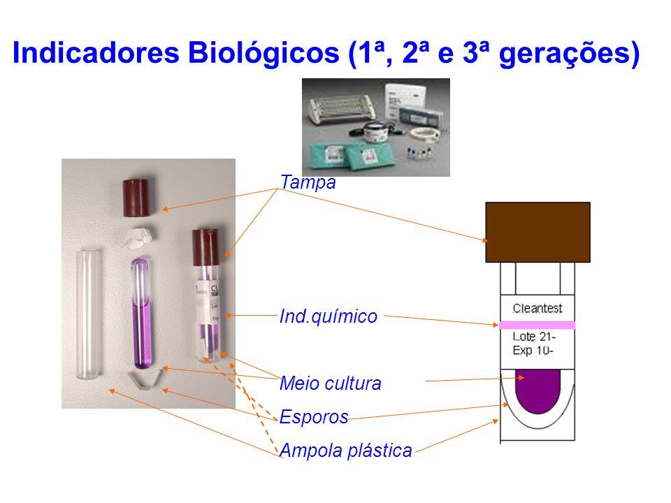 Indicadores Biológicos (1ª, 2ª e 3ª gerações)