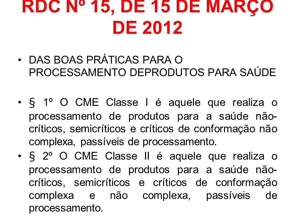 RDC Nº 15, DE 15 DE MARÇO DE 2012 DAS BOAS PRÁTICAS PARA O PROCESSAMENTO DEPRODUTOS PARA SAÚDE.