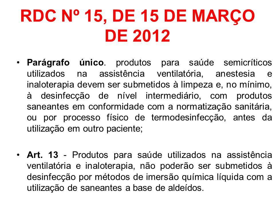 RDC Nº 15, DE 15 DE MARÇO DE 2012