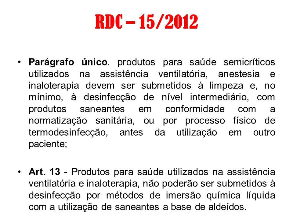 RDC – 15/2012