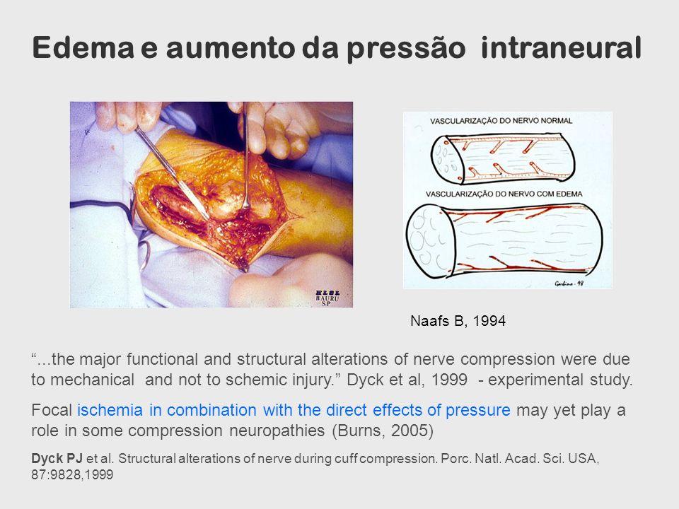 Edema e aumento da pressão intraneural