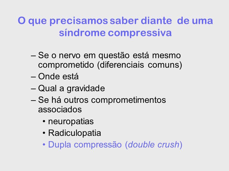 O que precisamos saber diante de uma síndrome compressiva