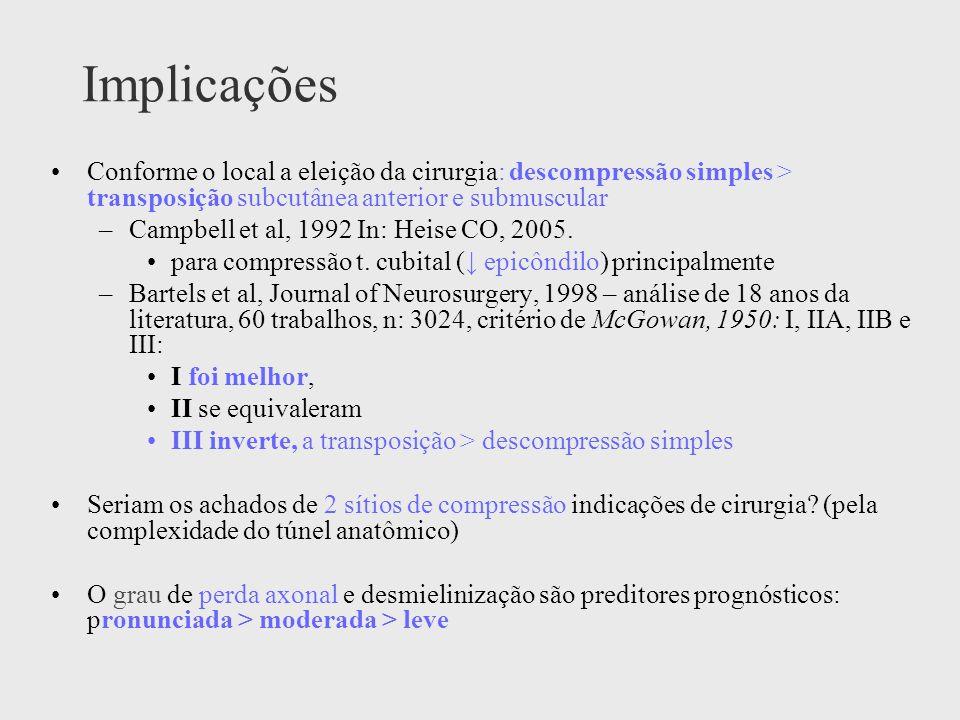 Implicações Conforme o local a eleição da cirurgia: descompressão simples > transposição subcutânea anterior e submuscular.