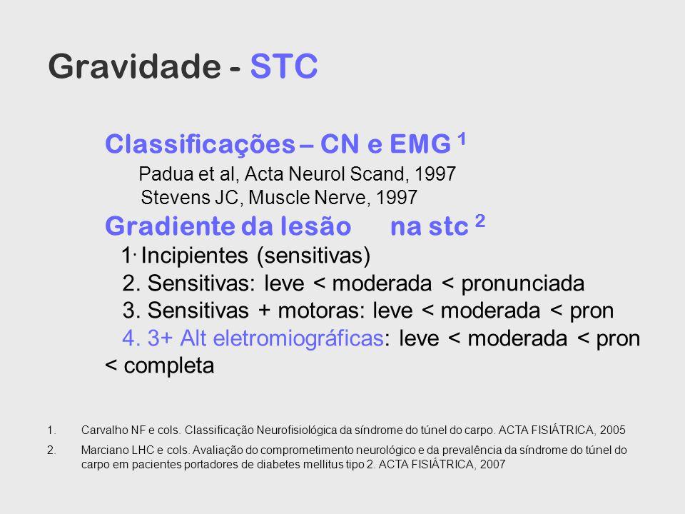 Gravidade - STC Classificações – CN e EMG 1 Padua et al, Acta Neurol Scand, 1997 Stevens JC, Muscle Nerve, 1997 Gradiente da lesão na stc 2 1. Incipientes (sensitivas) 2. Sensitivas: leve < moderada < pronunciada 3. Sensitivas + motoras: leve < moderada < pron 4. 3+ Alt eletromiográficas: leve < moderada < pron < completa