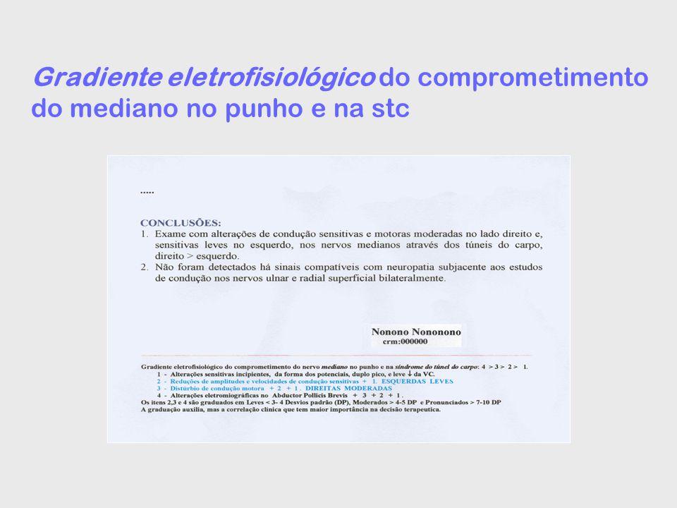 Gradiente eletrofisiológico do comprometimento do mediano no punho e na stc