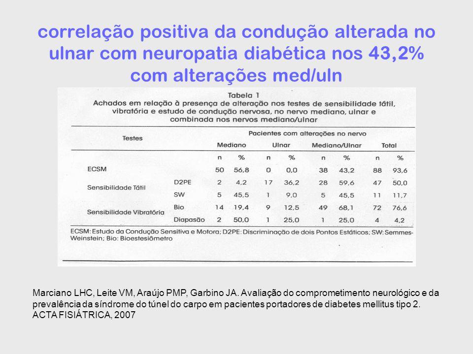 correlação positiva da condução alterada no ulnar com neuropatia diabética nos 43,2% com alterações med/uln