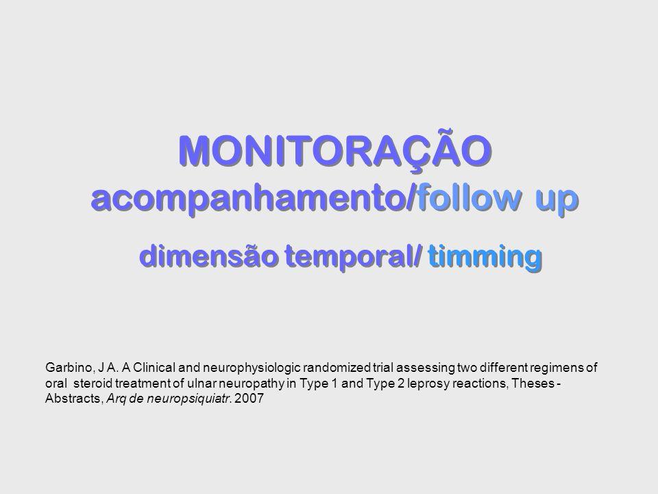 MONITORAÇÃO acompanhamento/follow up dimensão temporal/ timming