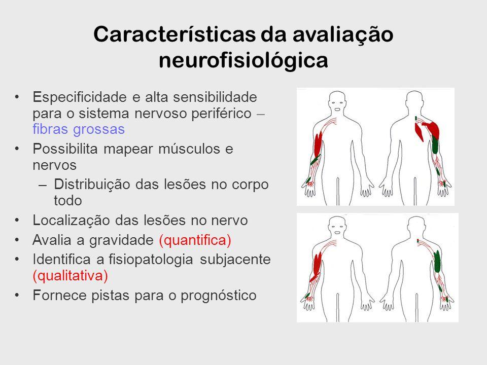 Características da avaliação neurofisiológica