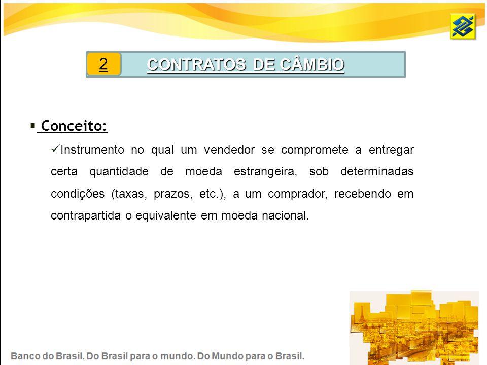 CONTRATOS DE CÂMBIO 2 Conceito: