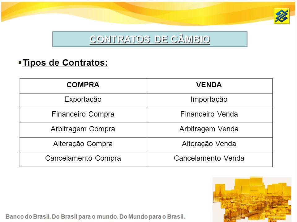 CONTRATOS DE CÂMBIO Tipos de Contratos: COMPRA VENDA Exportação