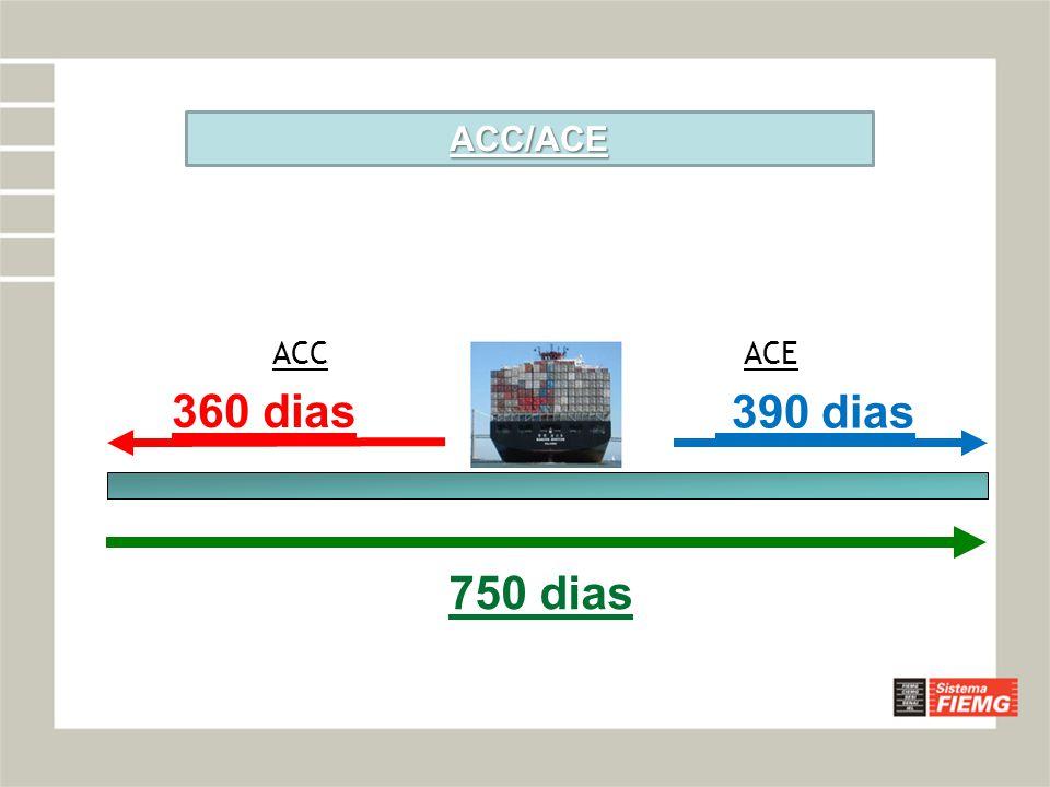 ACC/ACE ACC ACE 390 dias 360 dias 750 dias