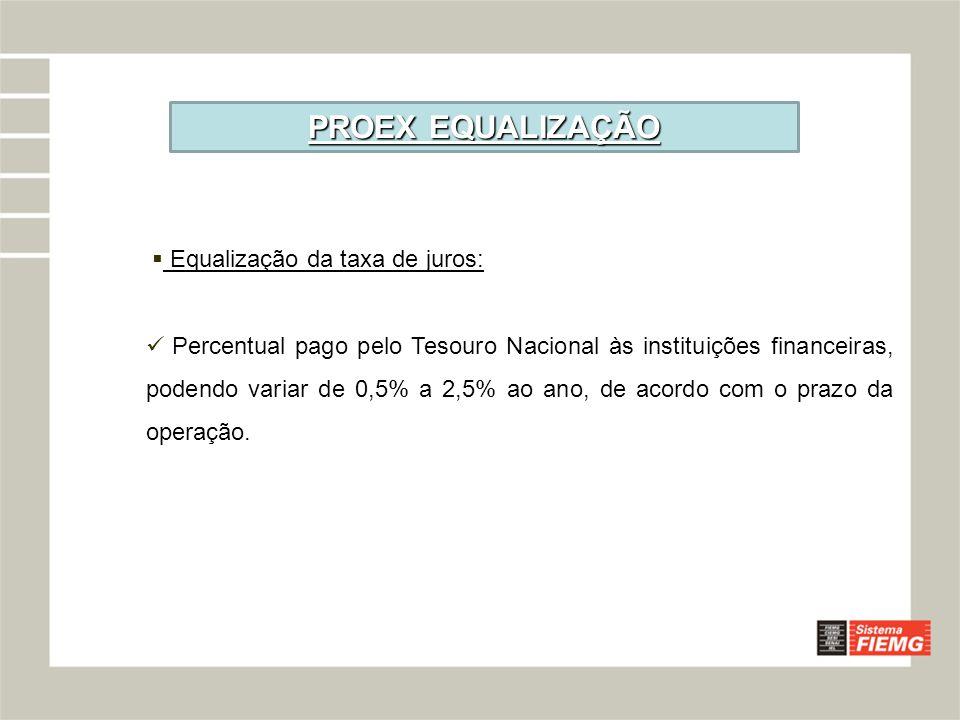 PROEX EQUALIZAÇÃO Equalização da taxa de juros:
