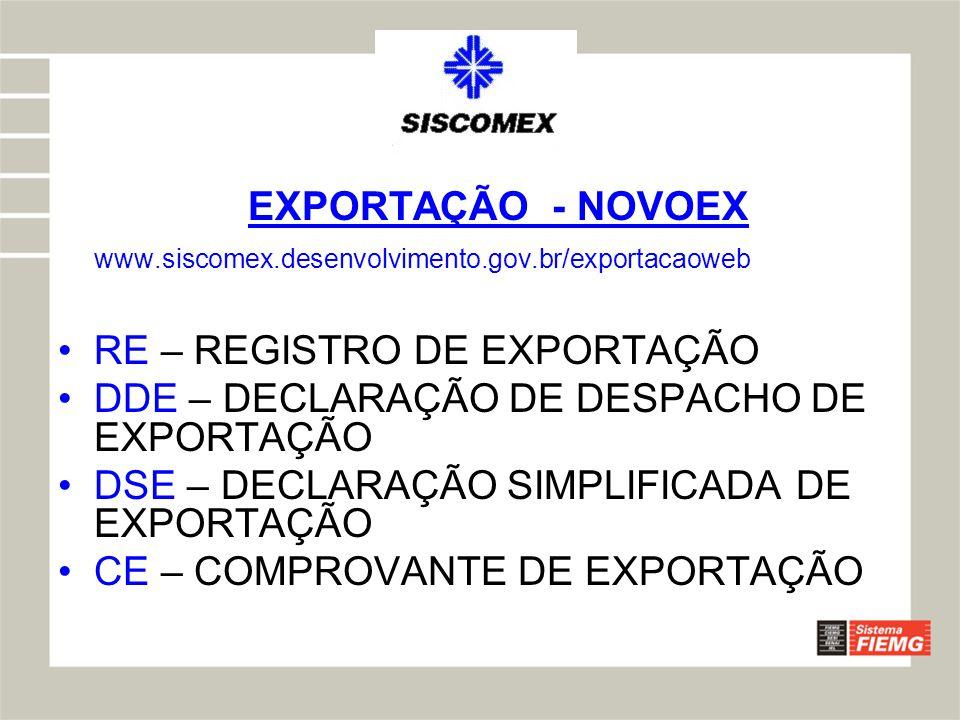 RE – REGISTRO DE EXPORTAÇÃO DDE – DECLARAÇÃO DE DESPACHO DE EXPORTAÇÃO