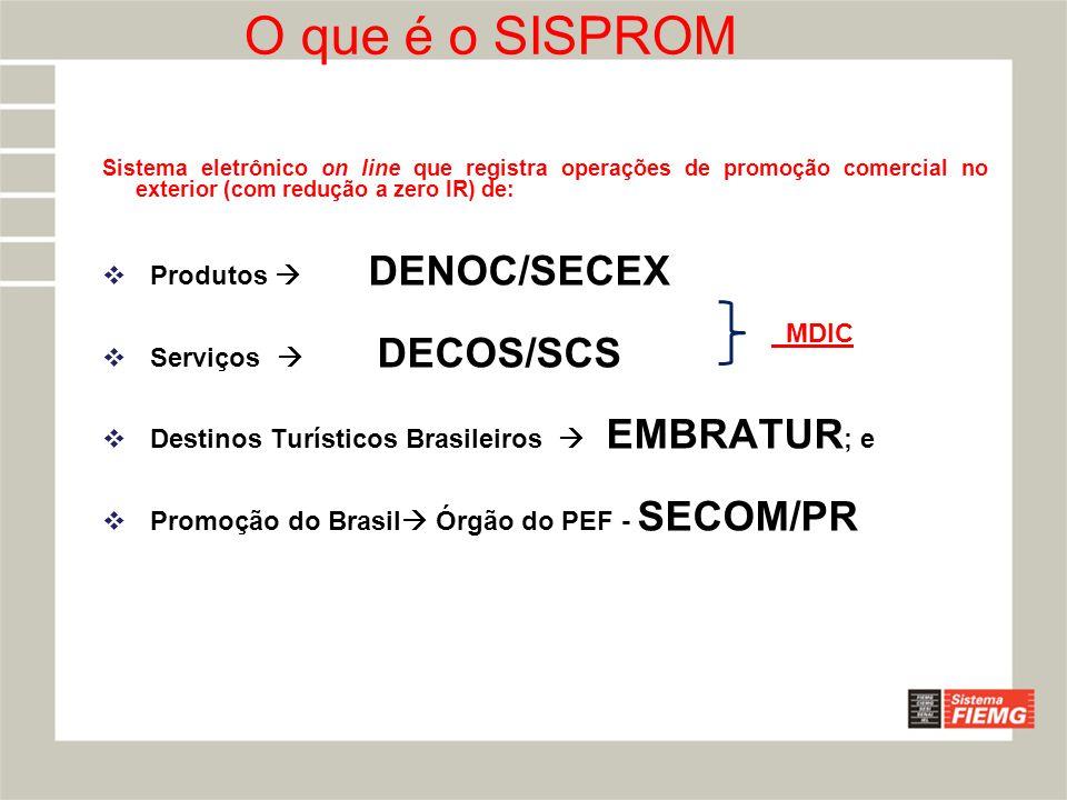 O que é o SISPROM Produtos  DENOC/SECEX Serviços  DECOS/SCS