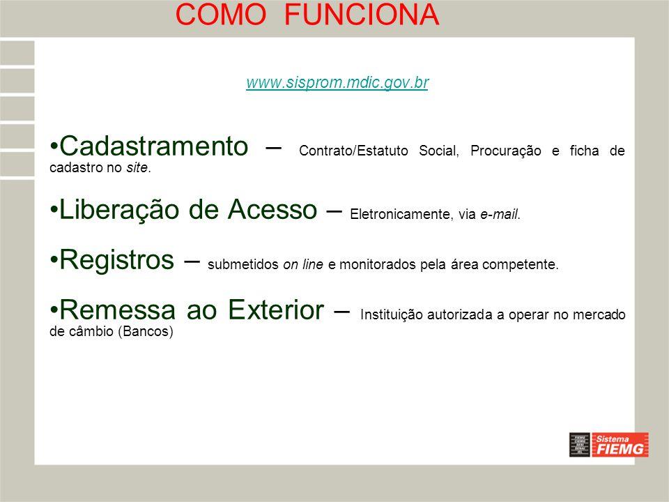COMO FUNCIONA www.sisprom.mdic.gov.br. Cadastramento – Contrato/Estatuto Social, Procuração e ficha de cadastro no site.