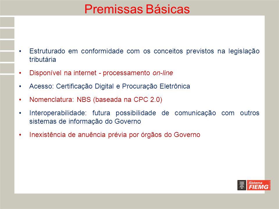 Premissas Básicas Estruturado em conformidade com os conceitos previstos na legislação tributária.