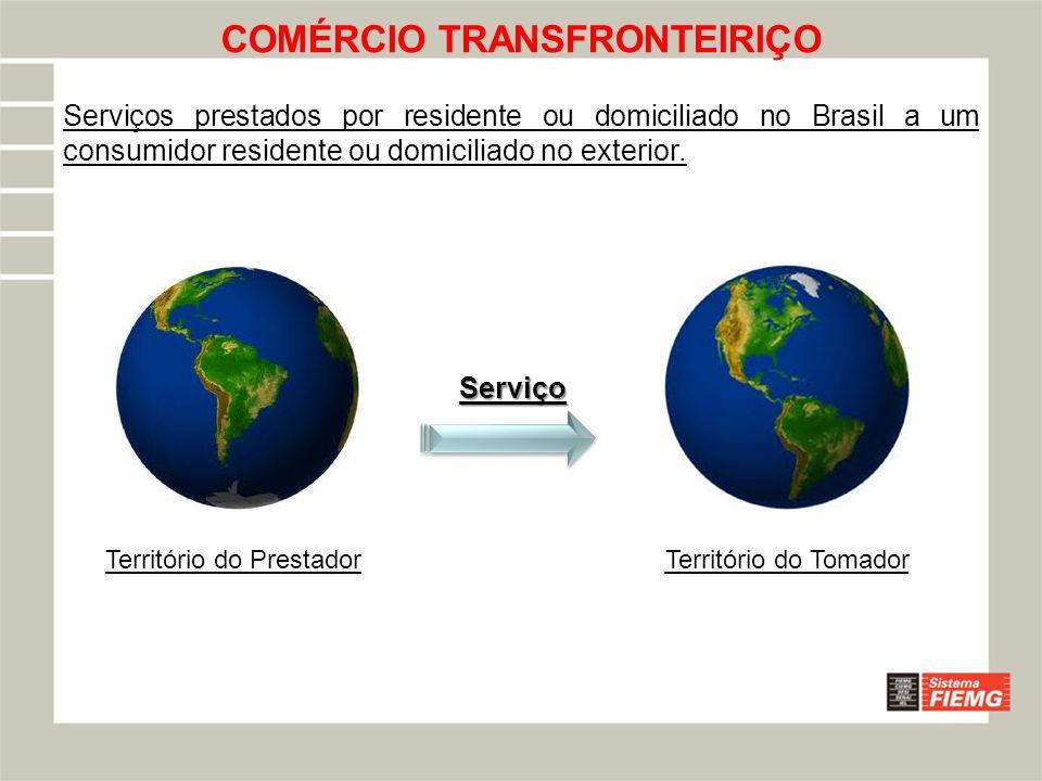 COMÉRCIO TRANSFRONTEIRIÇO