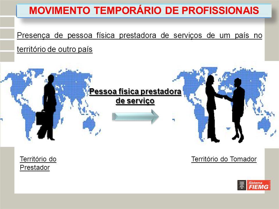 MOVIMENTO TEMPORÁRIO DE PROFISSIONAIS