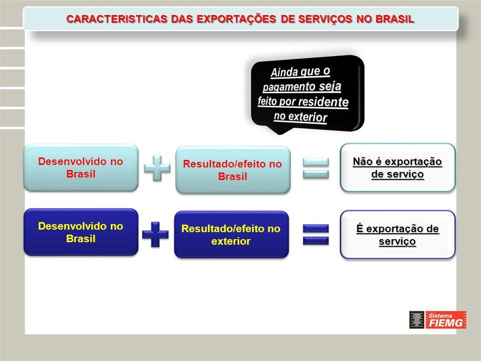 CARACTERISTICAS DAS EXPORTAÇÕES DE SERVIÇOS NO BRASIL