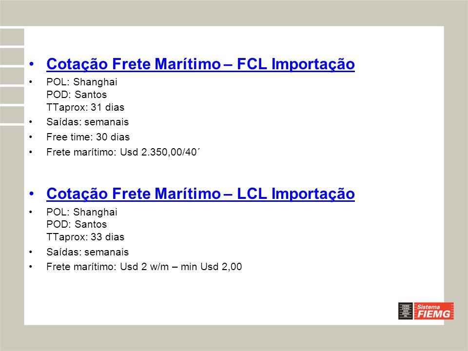 Cotação Frete Marítimo – FCL Importação