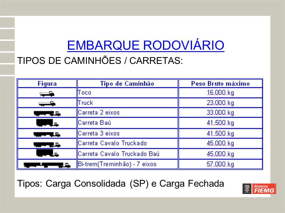EMBARQUE RODOVIÁRIO TIPOS DE CAMINHÕES / CARRETAS: